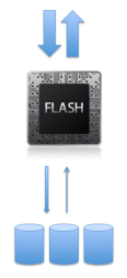 Tintri-Flash