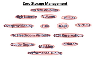 Zero Storage Management